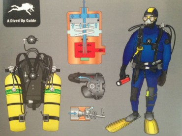 Diving Equipment - book cover