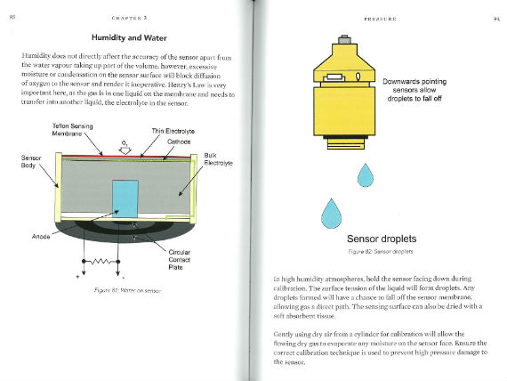 Oxygen Measurement for Divers book example